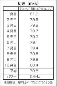 sabagegun-091