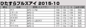 hb201510-result