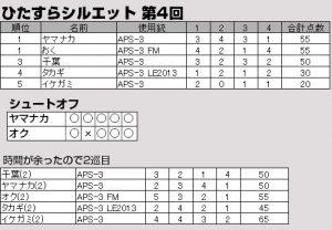 hs201510-result