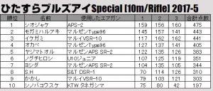 201705-hitasura-result-10mrifle