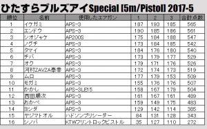 201705-hitasura-result-5mpistol