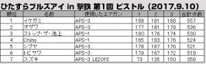20170910geki-tetsu-pistol-result